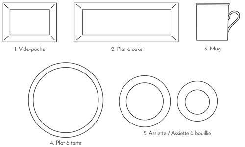 Modèles de supports en porcelaine pour les profils