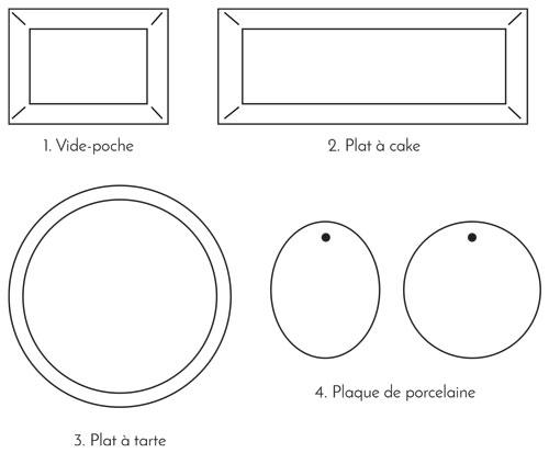 Modèles de supports en porcelaine pour les portraits de propriétés